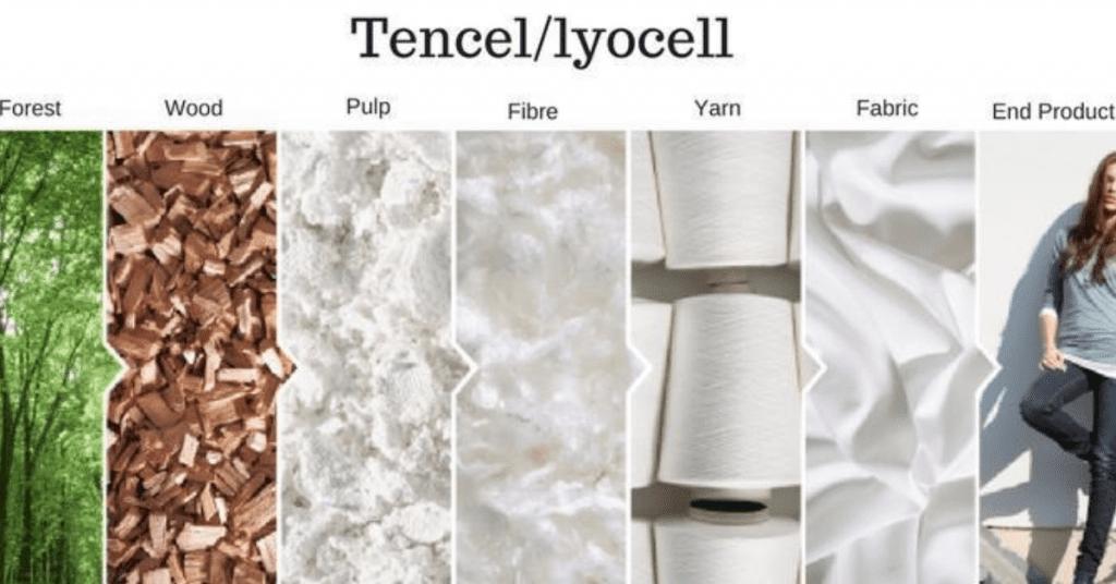 Tencel-a-sustainable-fibre-Seams-For-Dreams-2